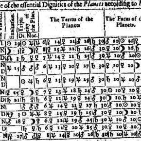 The Ptolemaic bounds - numbers revealed